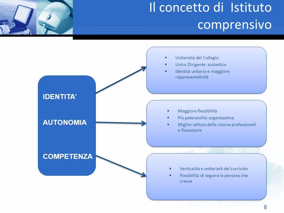 Il concetto di Istituto comprensivo