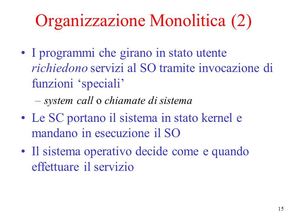 Organizzazione Monolitica (2)