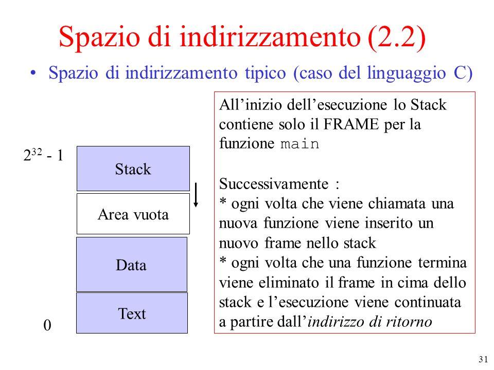 Spazio di indirizzamento (2.2)