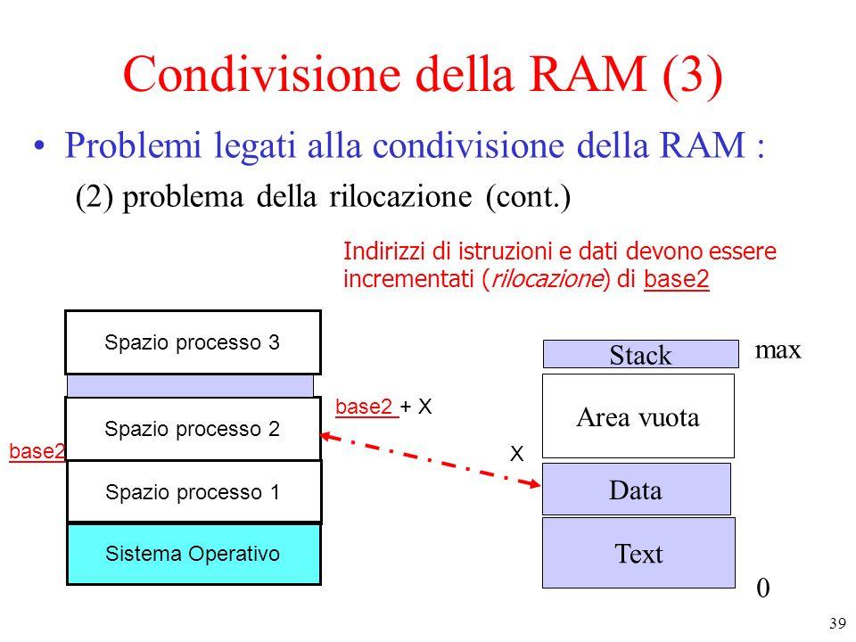 Condivisione della RAM (3)