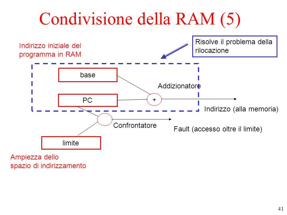 Condivisione della RAM (5)