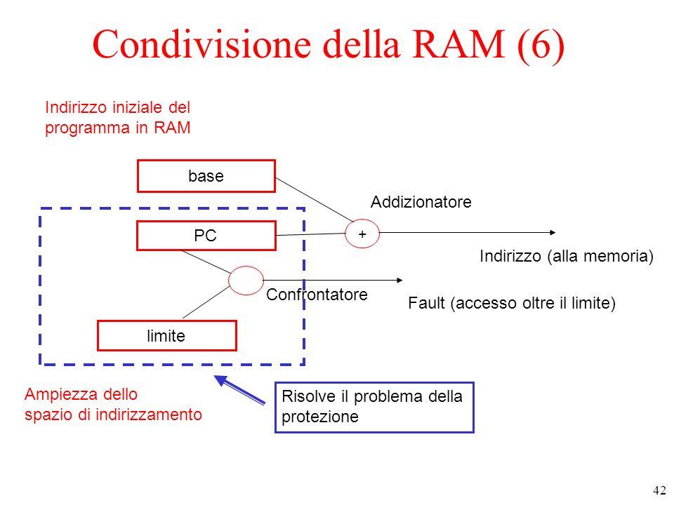 Condivisione della RAM (6)