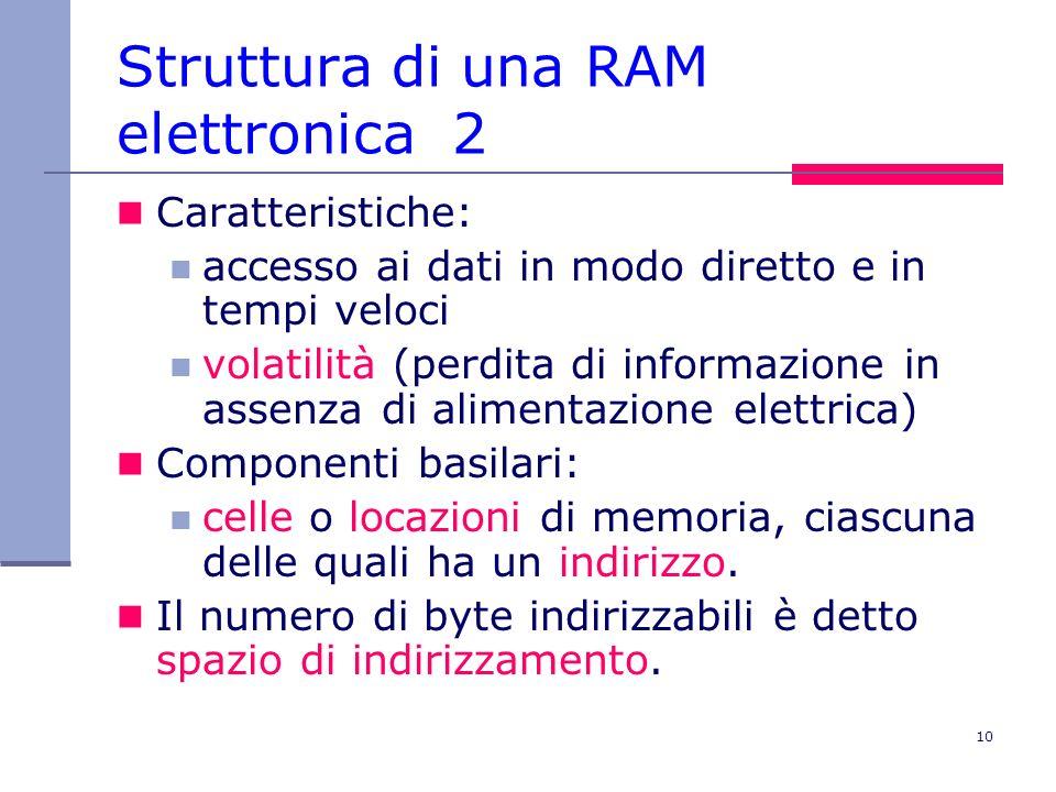Struttura di una RAM elettronica 2
