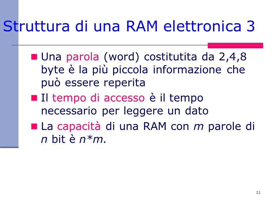 Struttura di una RAM elettronica 3
