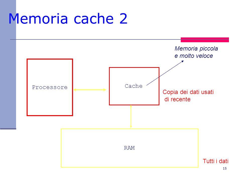 Memoria cache 2 Memoria piccola e molto veloce Processore Cache