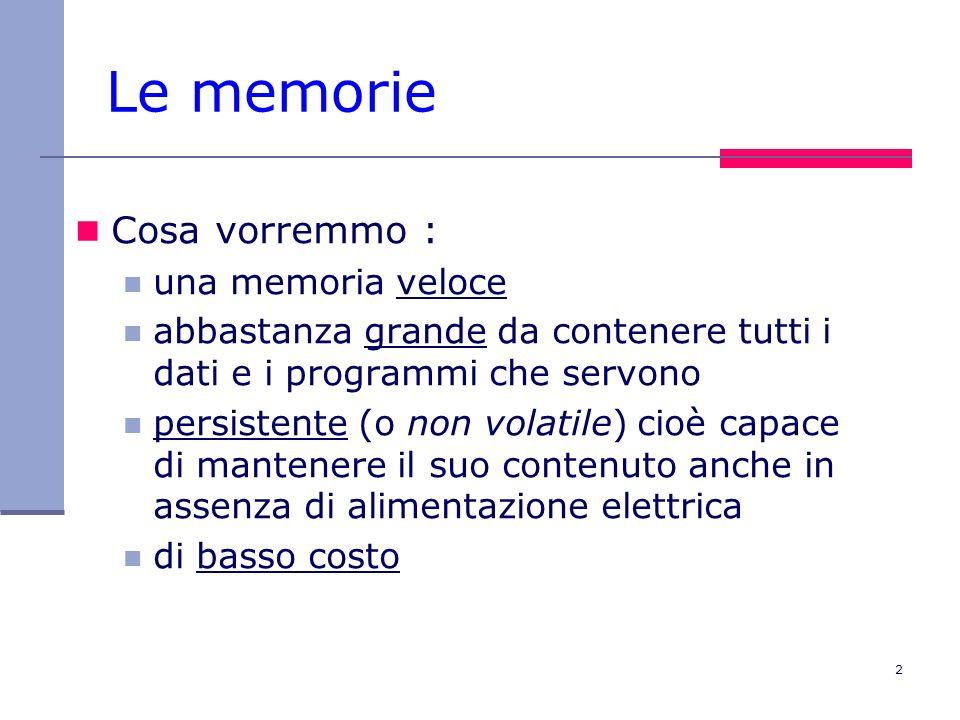 Le memorie Cosa vorremmo : una memoria veloce