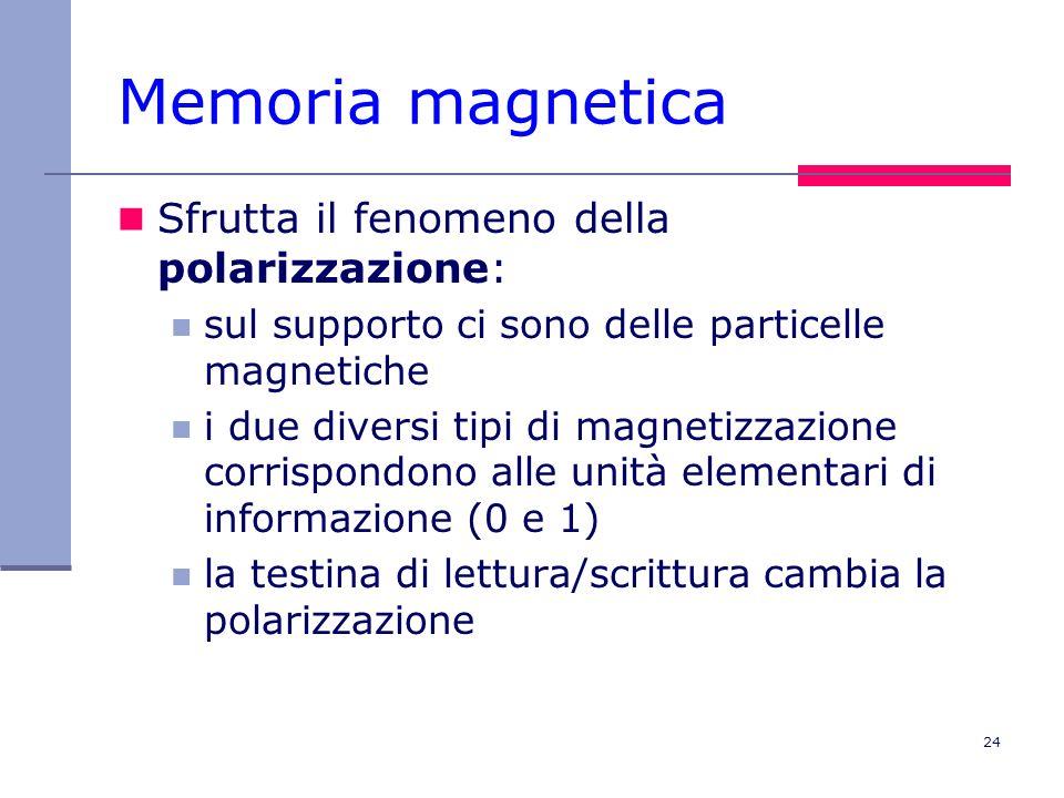 Memoria magnetica Sfrutta il fenomeno della polarizzazione: