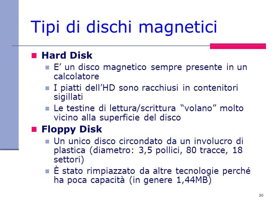 Tipi di dischi magnetici