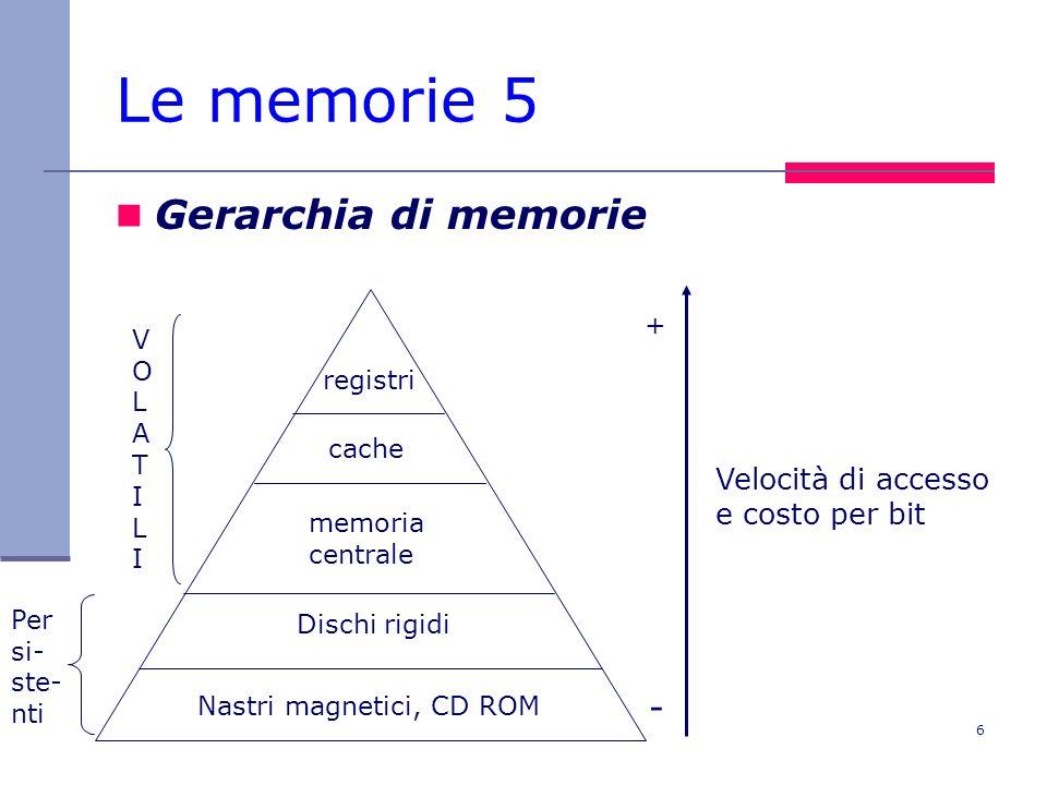 Le memorie 5 Gerarchia di memorie -