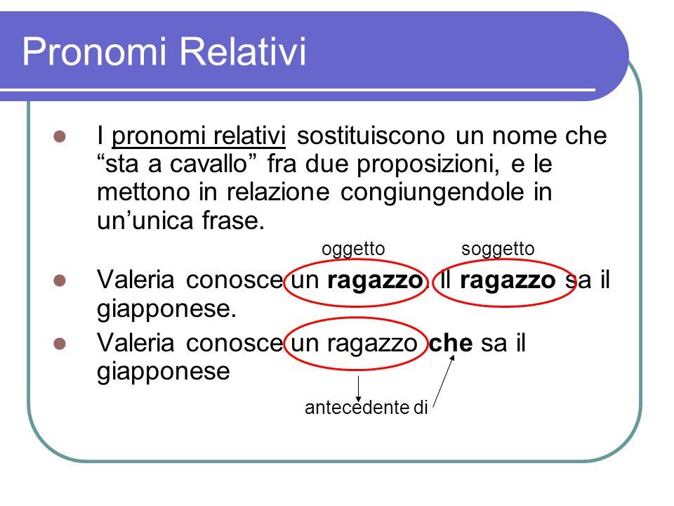 Pronomi Relativi