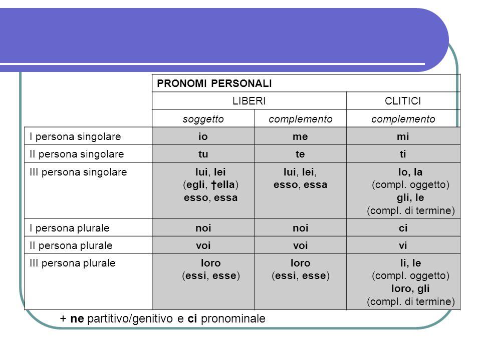 + ne partitivo/genitivo e ci pronominale