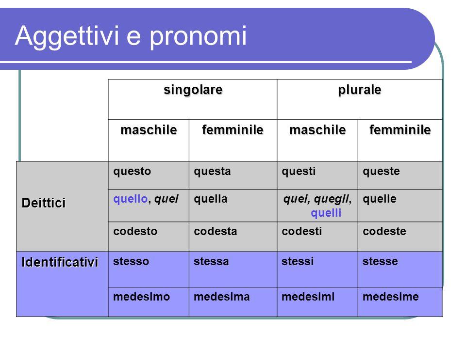 Aggettivi e pronomi singolare plurale maschile femminile Deittici