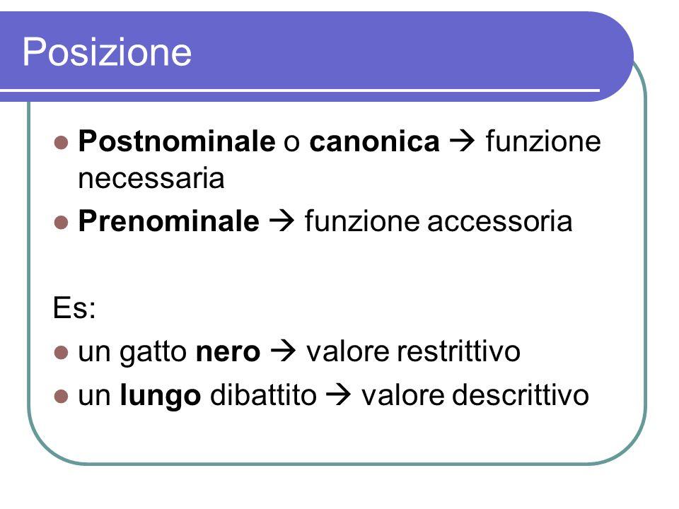 Posizione Postnominale o canonica  funzione necessaria