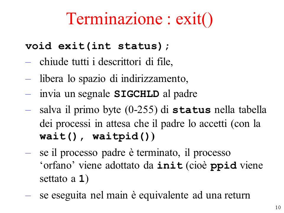 Terminazione : exit() void exit(int status);