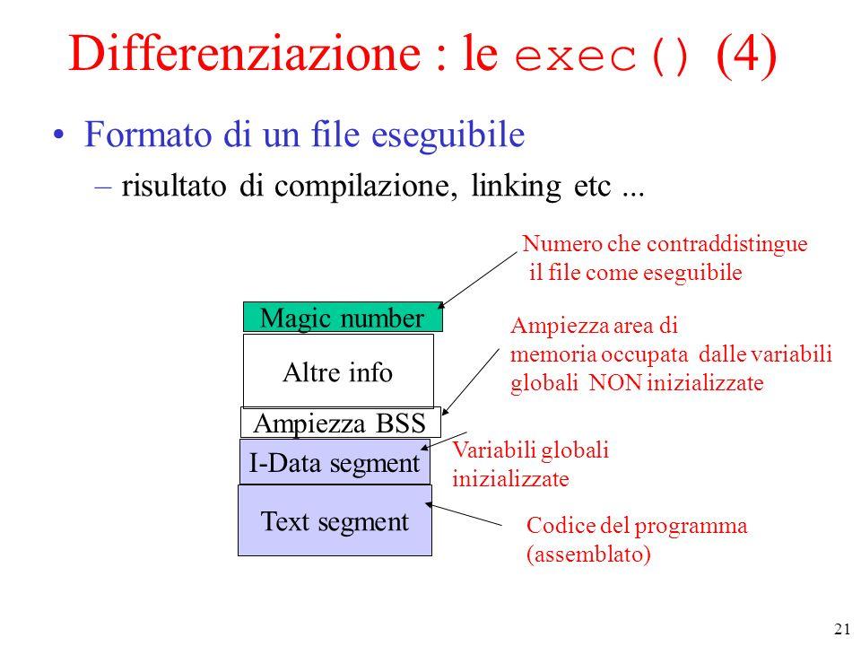 Differenziazione : le exec() (4)