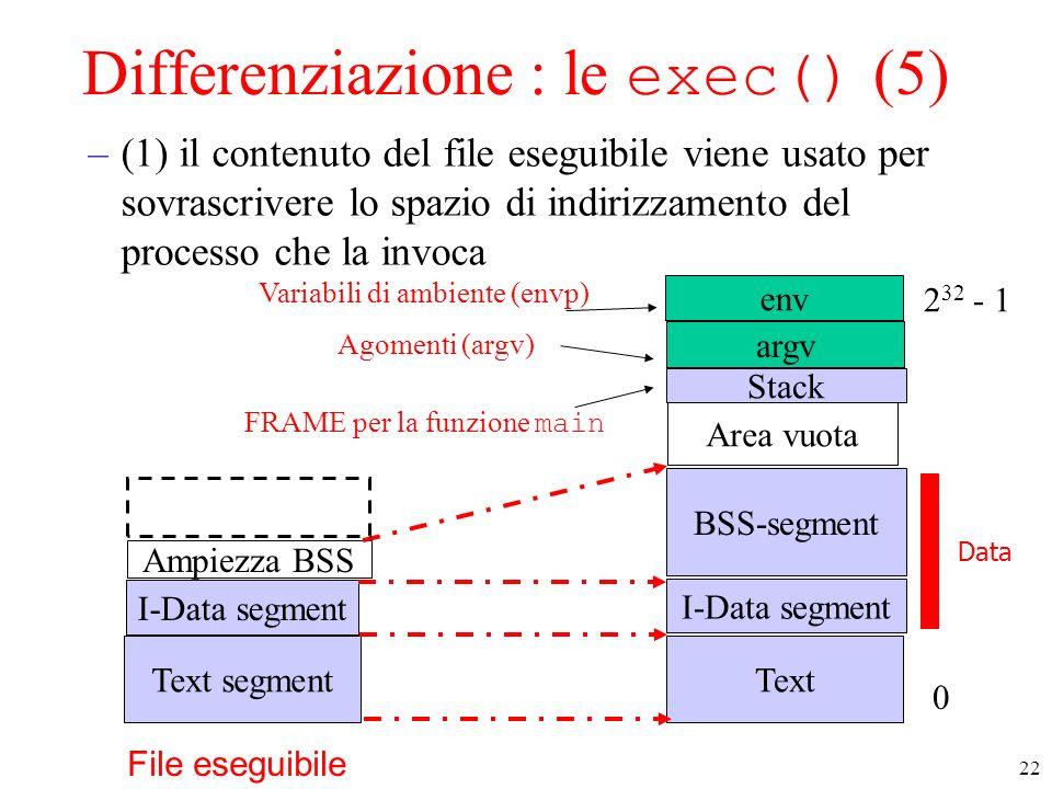 Differenziazione : le exec() (5)