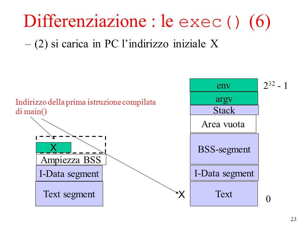 Differenziazione : le exec() (6)