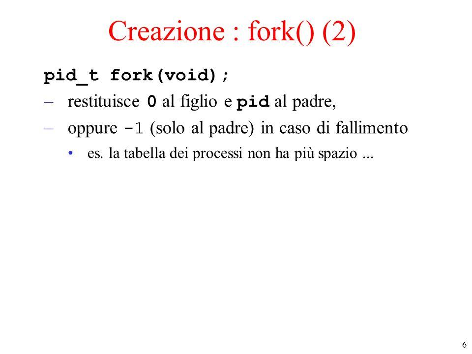Creazione : fork() (2) pid_t fork(void);