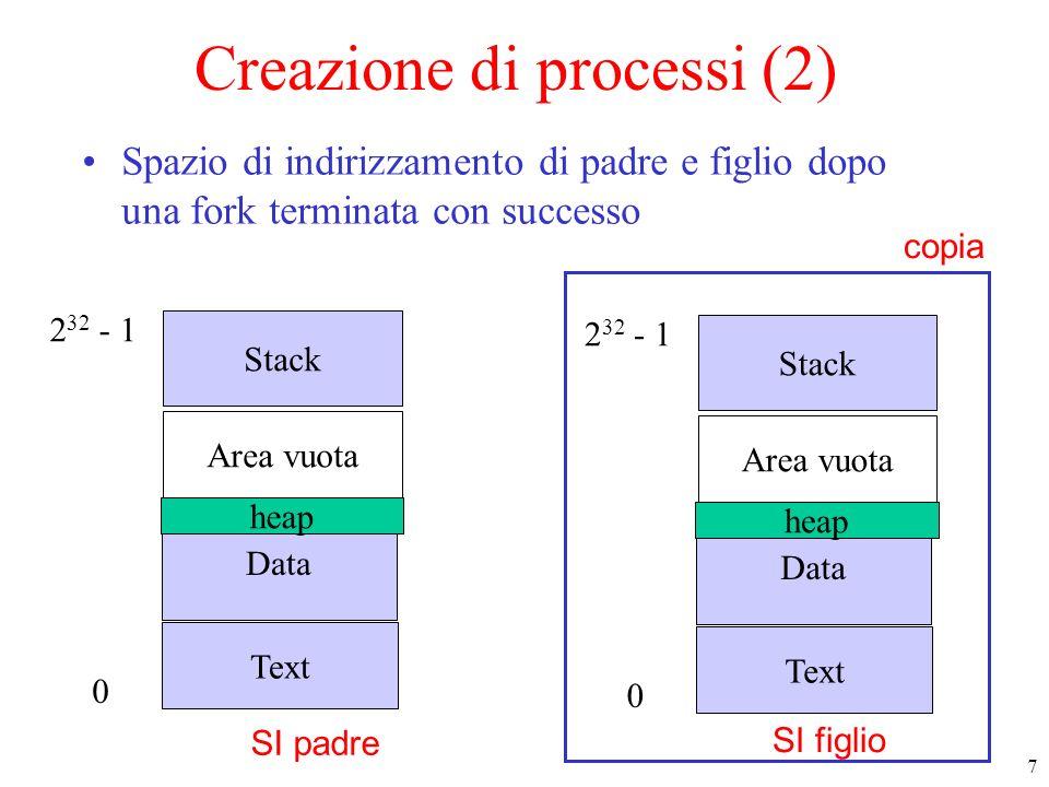 Creazione di processi (2)