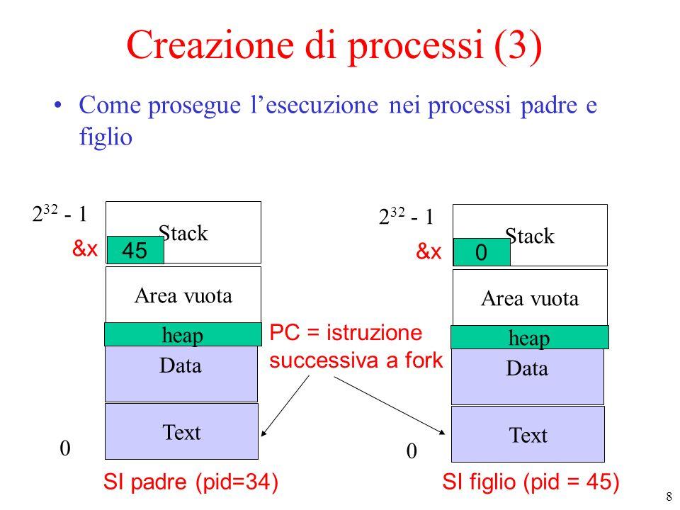 Creazione di processi (3)