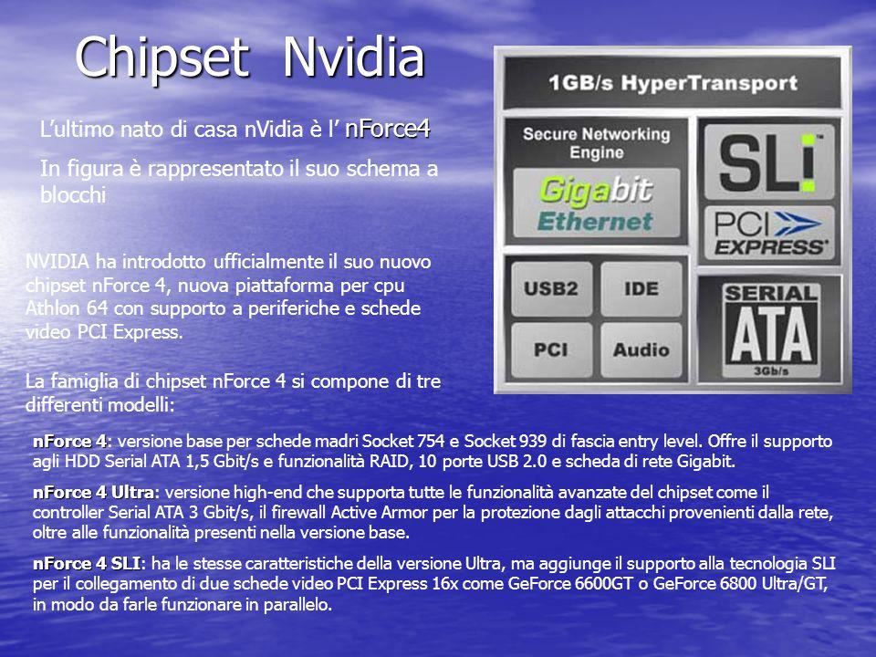 Chipset Nvidia L'ultimo nato di casa nVidia è l' nForce4