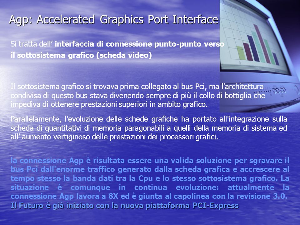 Agp: Accelerated Graphics Port Interface