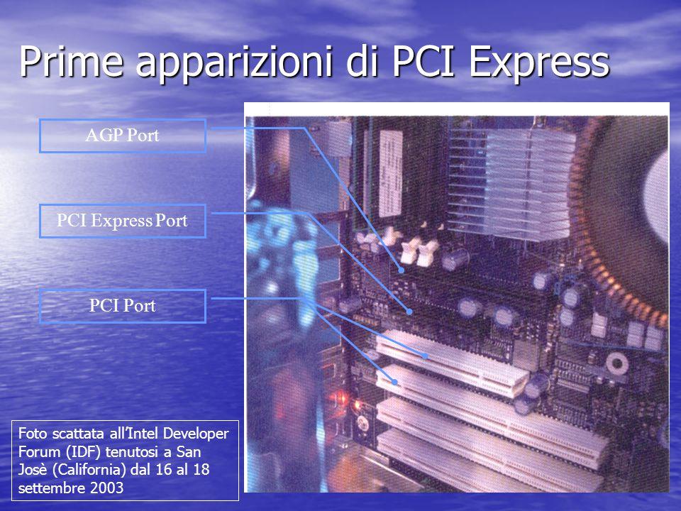 Prime apparizioni di PCI Express