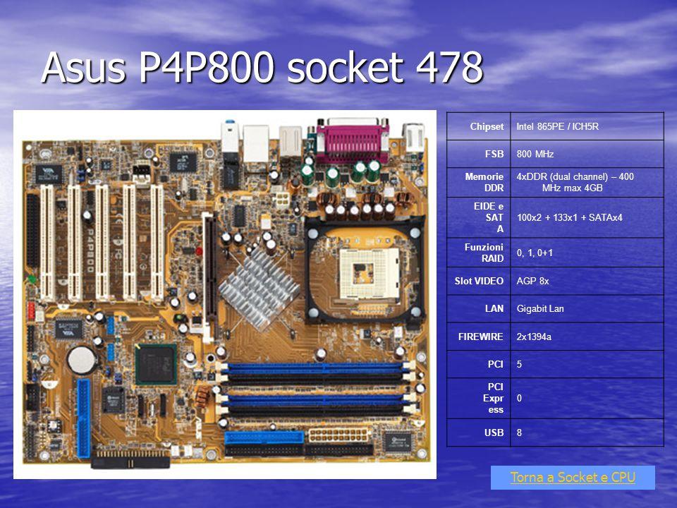 Asus P4P800 socket 478 Torna a Socket e CPU Chipset