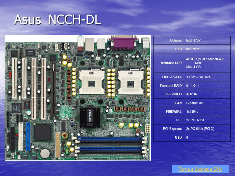 Asus NCCH-DL Torna a Socket e CPU Chipset Intel 875P FSB 800 MHz