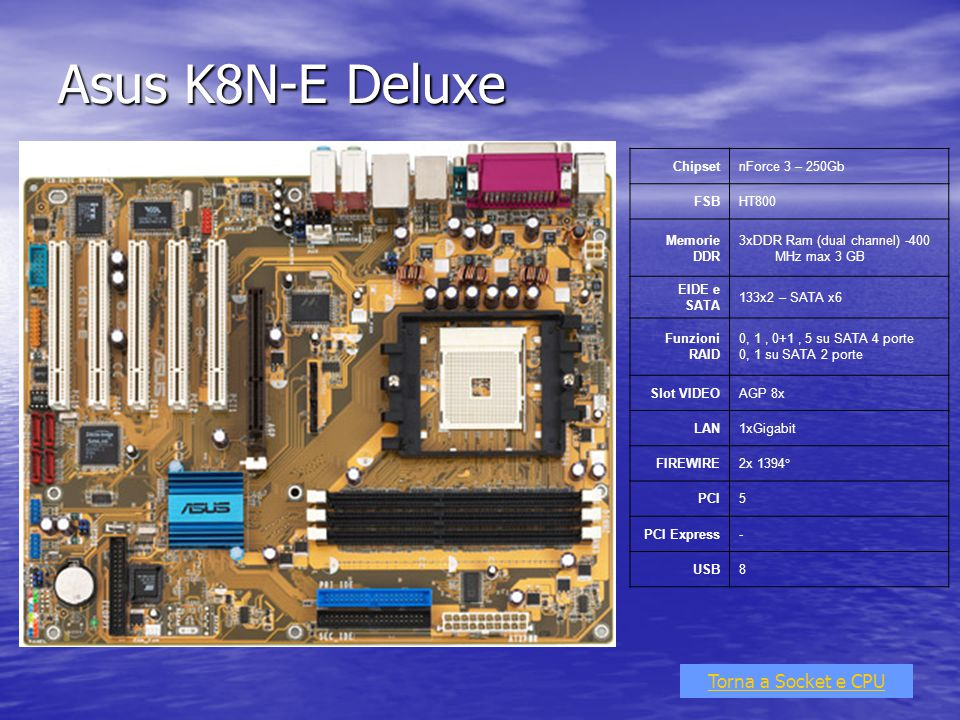 Asus K8N-E Deluxe Torna a Socket e CPU Chipset nForce 3 – 250Gb FSB