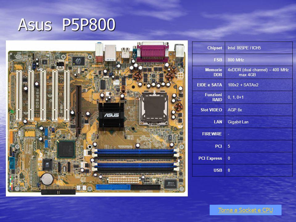 Asus P5P800 Torna a Socket e CPU Chipset Intel 865PE / ICH5 FSB