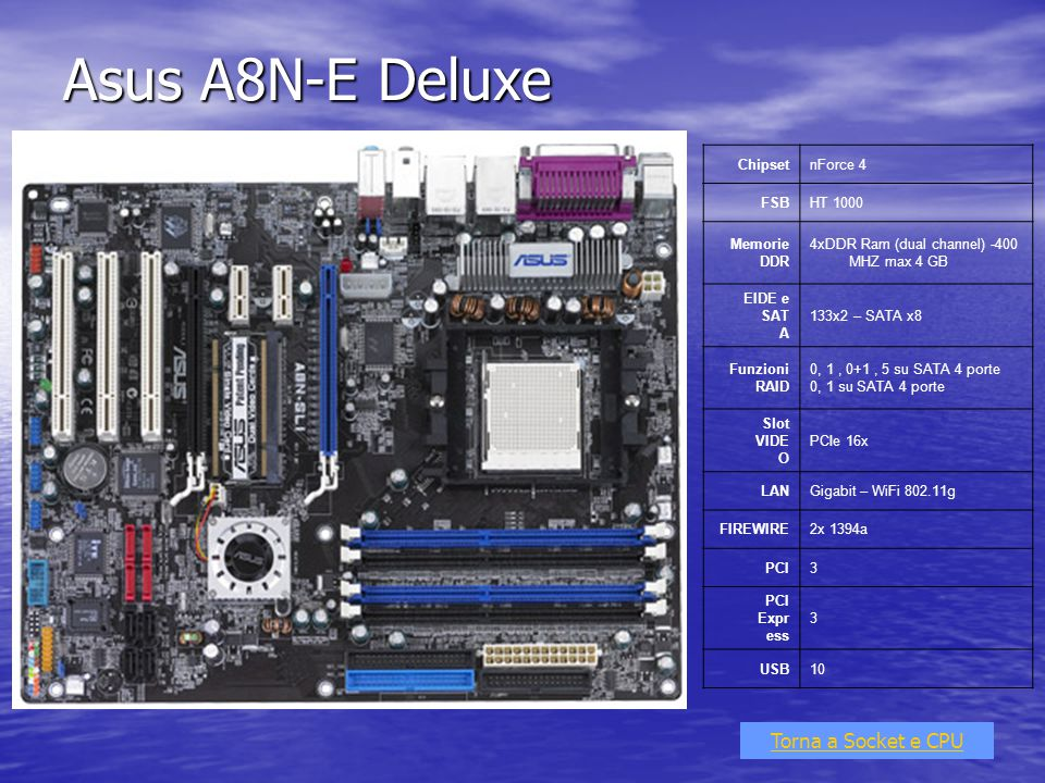 Asus A8N-E Deluxe Torna a Socket e CPU Chipset nForce 4 FSB HT 1000