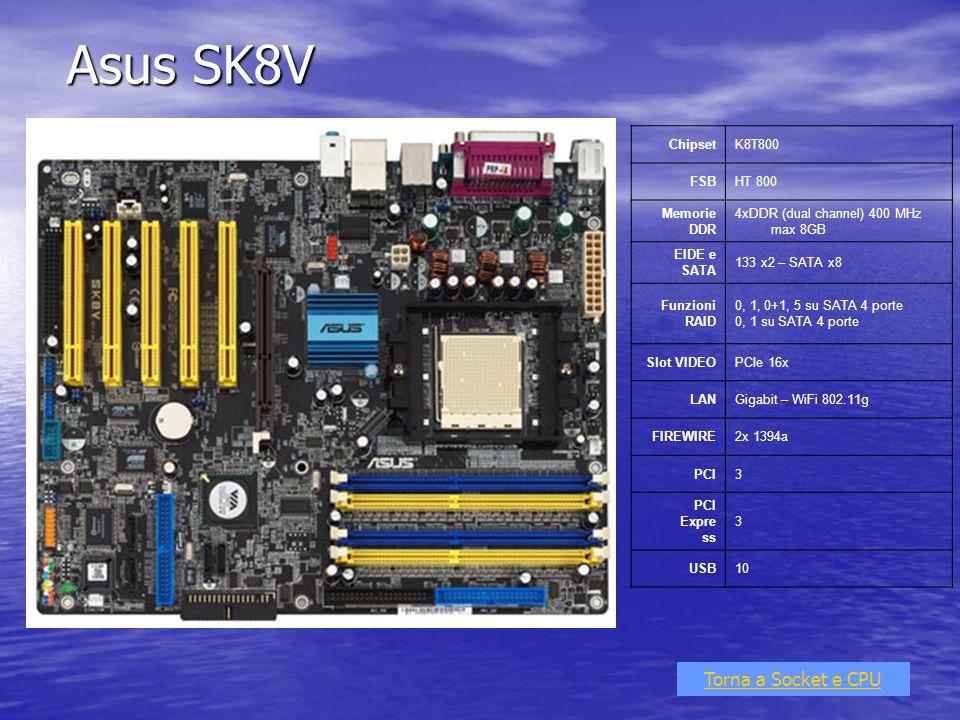 Asus SK8V Torna a Socket e CPU Chipset K8T800 FSB HT 800 Memorie DDR