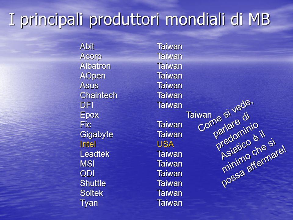 I principali produttori mondiali di MB