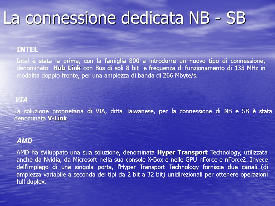 La connessione dedicata NB - SB