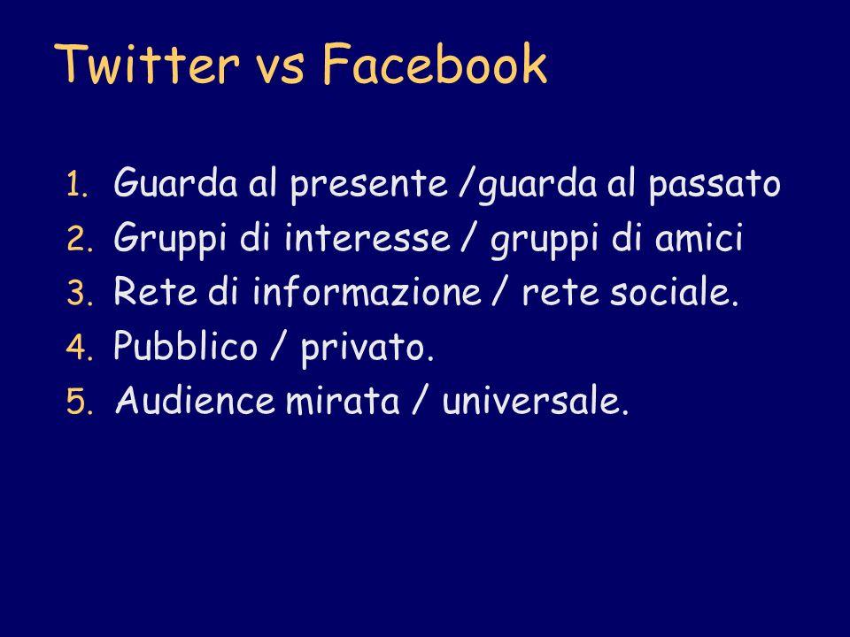 Twitter vs Facebook Guarda al presente /guarda al passato