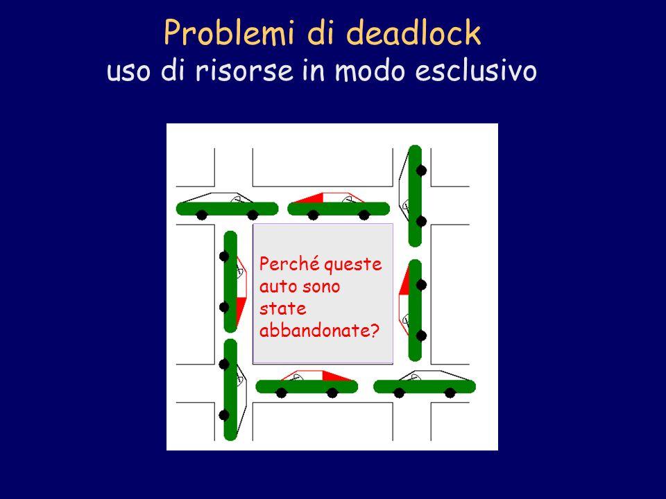 Problemi di deadlock uso di risorse in modo esclusivo