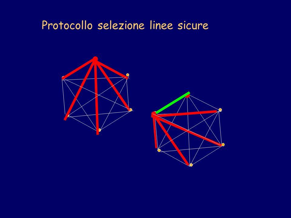 Protocollo selezione linee sicure