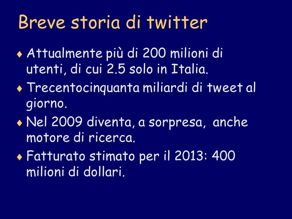 Breve storia di twitter