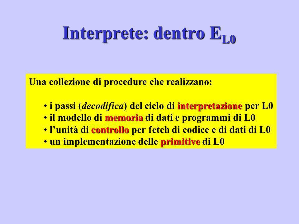 Interprete: dentro EL0 Una collezione di procedure che realizzano: