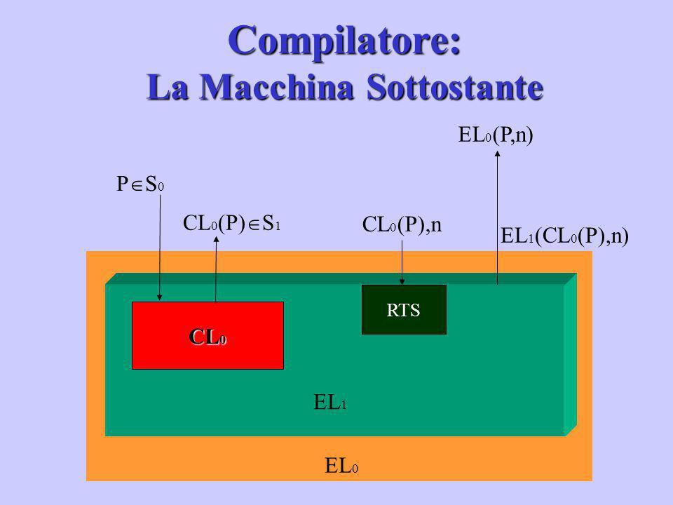 Compilatore: La Macchina Sottostante