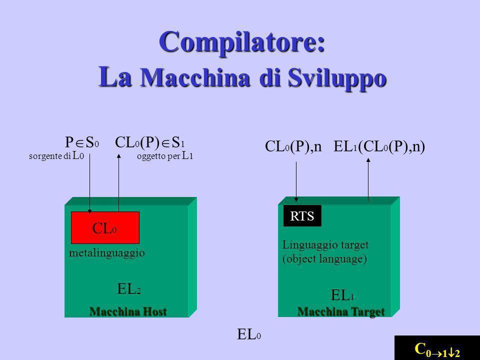 Compilatore: La Macchina di Sviluppo