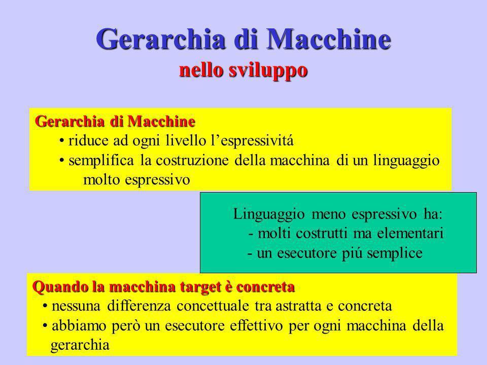 Gerarchia di Macchine nello sviluppo