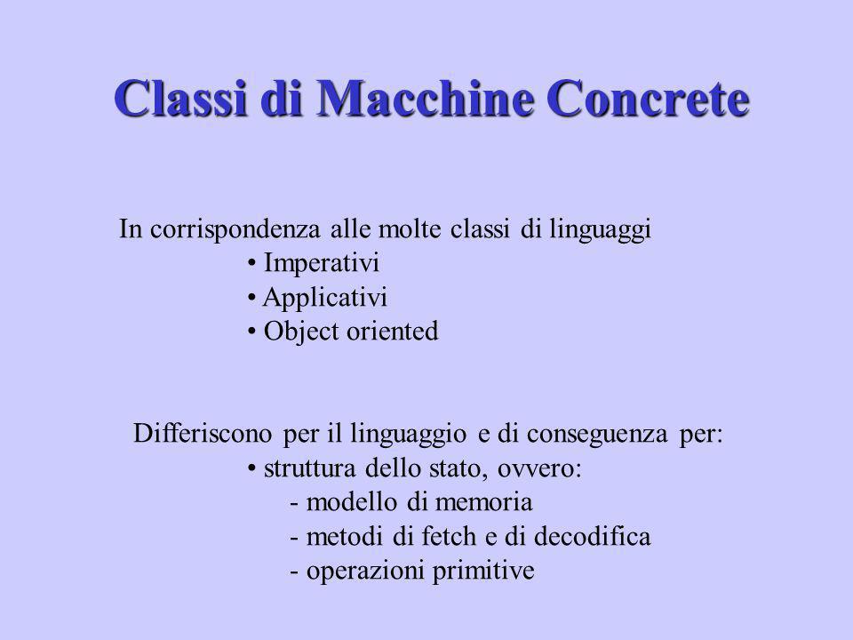 Classi di Macchine Concrete