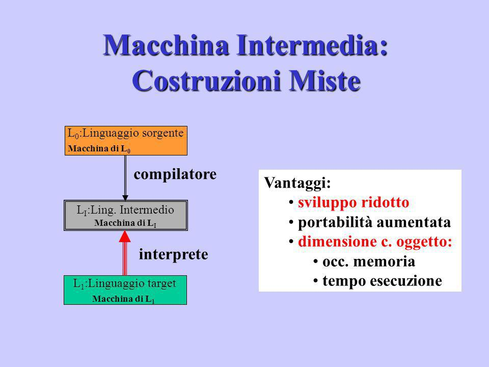 Macchina Intermedia: Costruzioni Miste