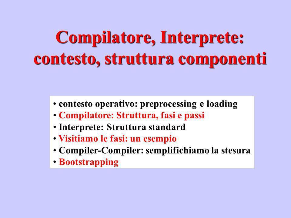Compilatore, Interprete: contesto, struttura componenti