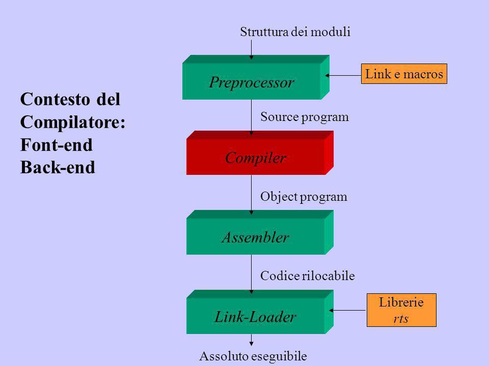 Contesto del Compilatore: Font-end Back-end Preprocessor Compiler