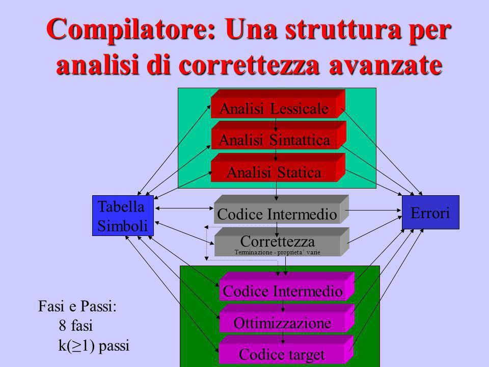 Compilatore: Una struttura per analisi di correttezza avanzate