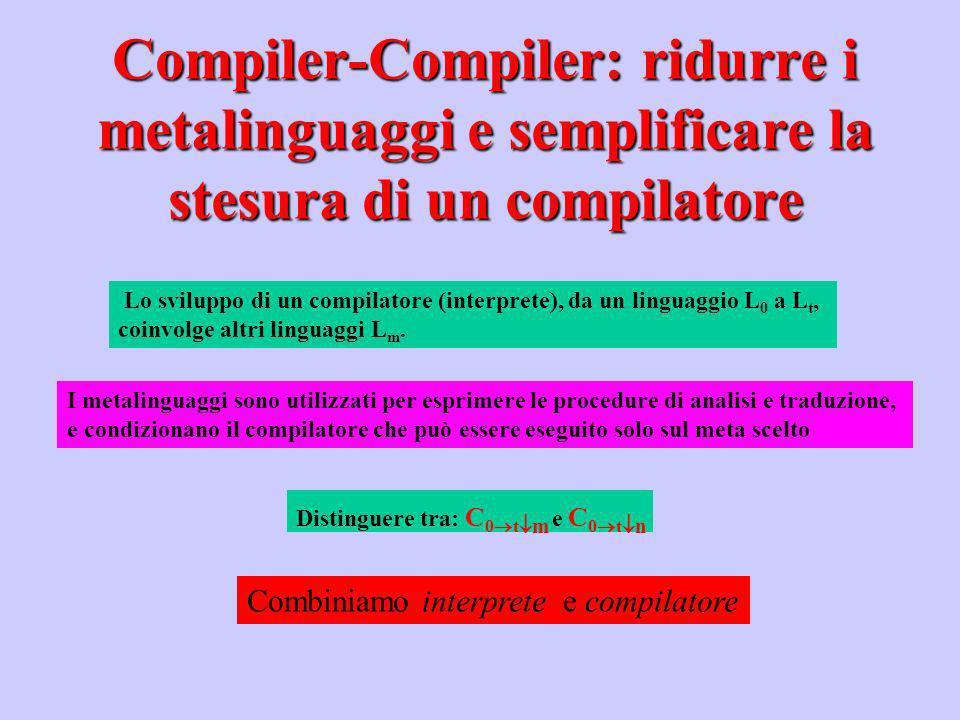 Compiler-Compiler: ridurre i metalinguaggi e semplificare la stesura di un compilatore