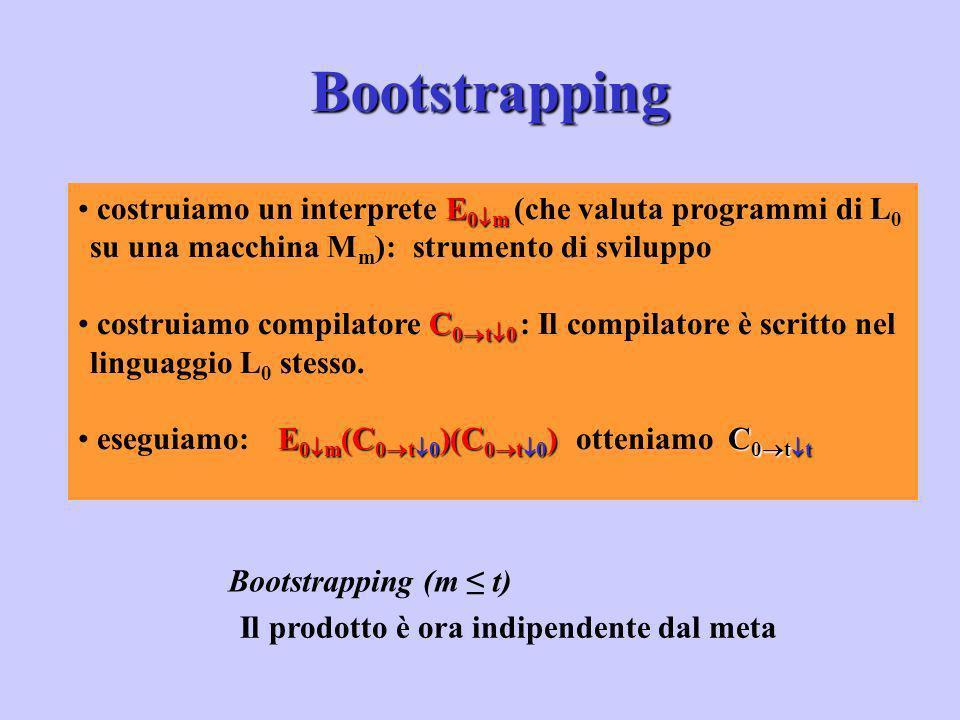 Bootstrapping costruiamo un interprete E0m (che valuta programmi di L0. su una macchina Mm): strumento di sviluppo.
